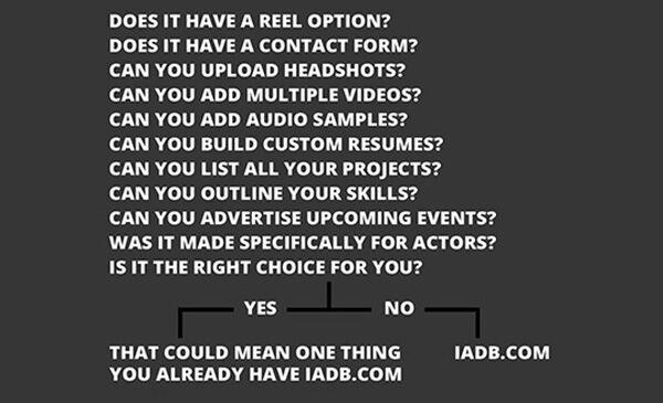 Already Have an Actor Website?
